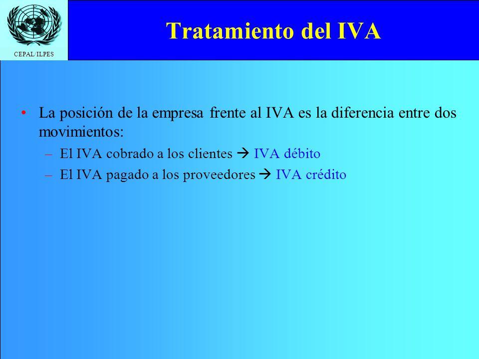 Tratamiento del IVA La posición de la empresa frente al IVA es la diferencia entre dos movimientos: