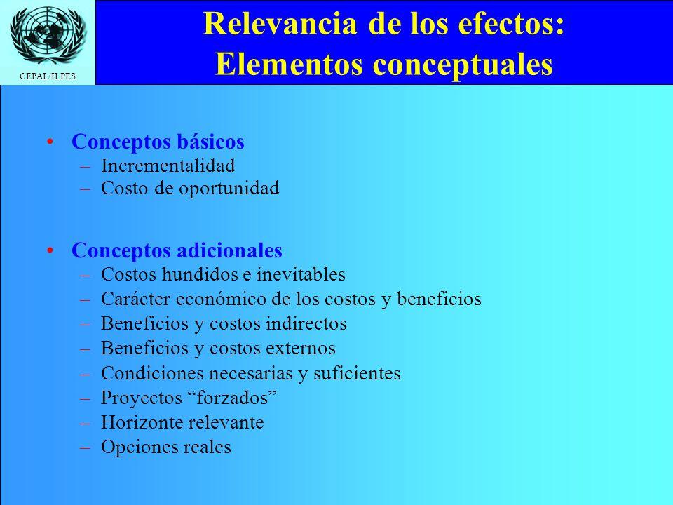 Relevancia de los efectos: Elementos conceptuales