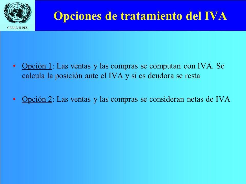 Opciones de tratamiento del IVA