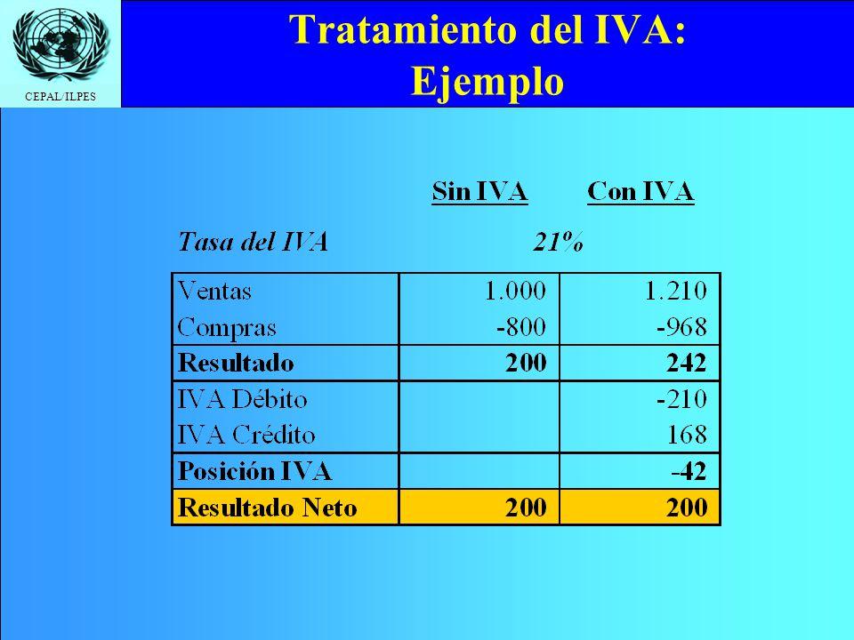 Tratamiento del IVA: Ejemplo