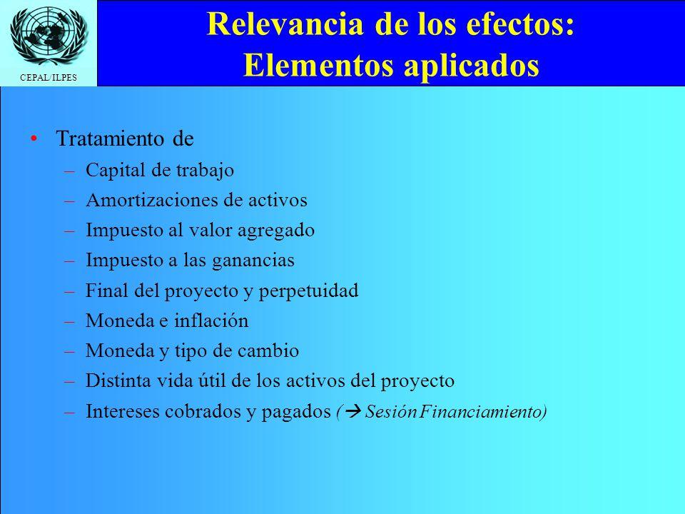 Relevancia de los efectos: Elementos aplicados