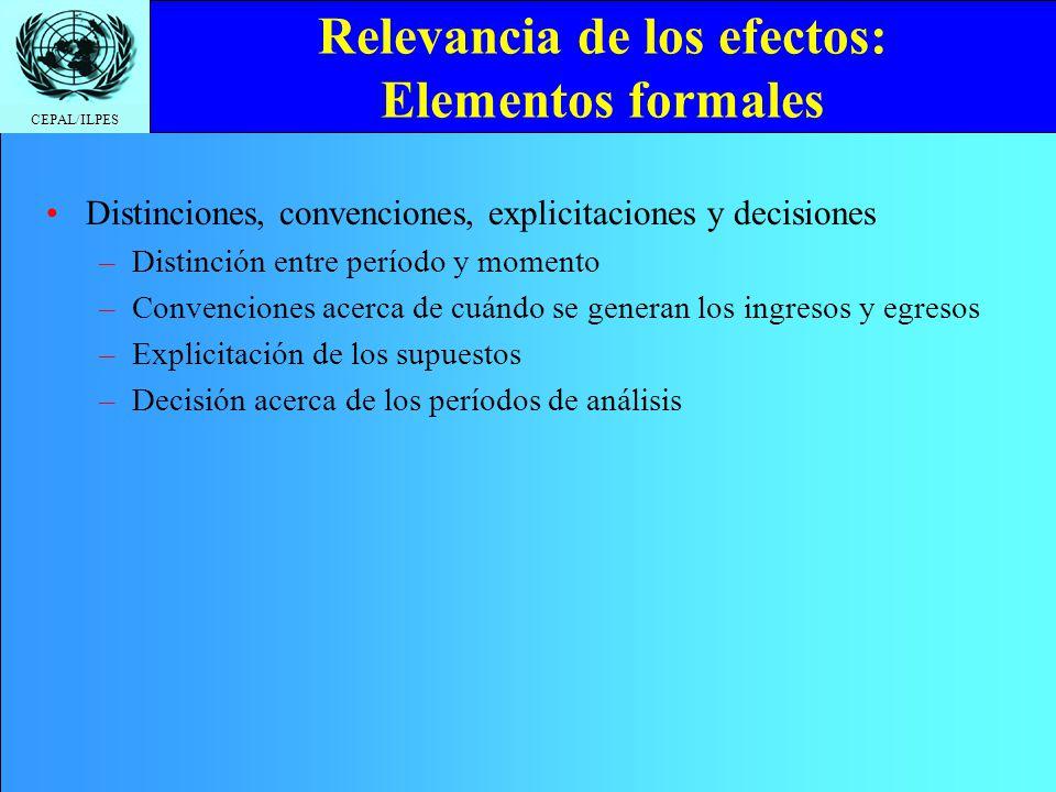 Relevancia de los efectos: Elementos formales