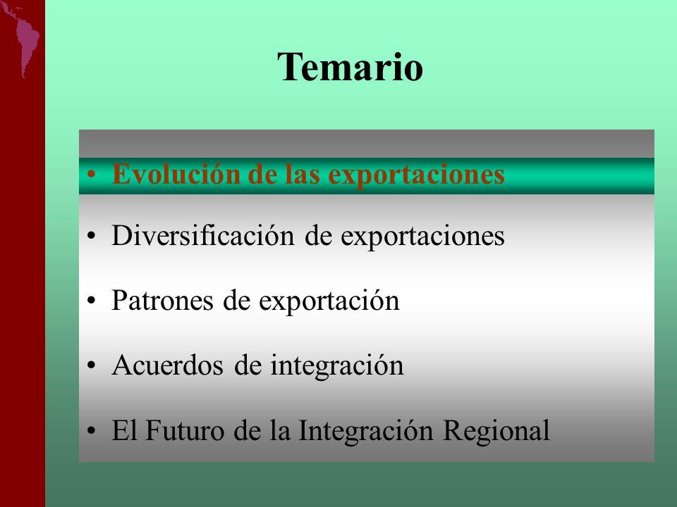 Temario Evolución de las exportaciones (ALC)