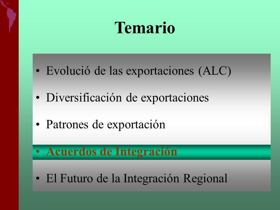 Temario Evolució de las exportaciones (ALC)