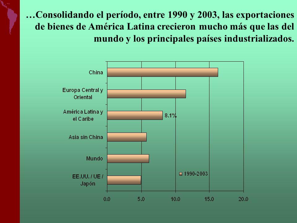…Consolidando el período, entre 1990 y 2003, las exportaciones de bienes de América Latina crecieron mucho más que las del mundo y los principales países industrializados.