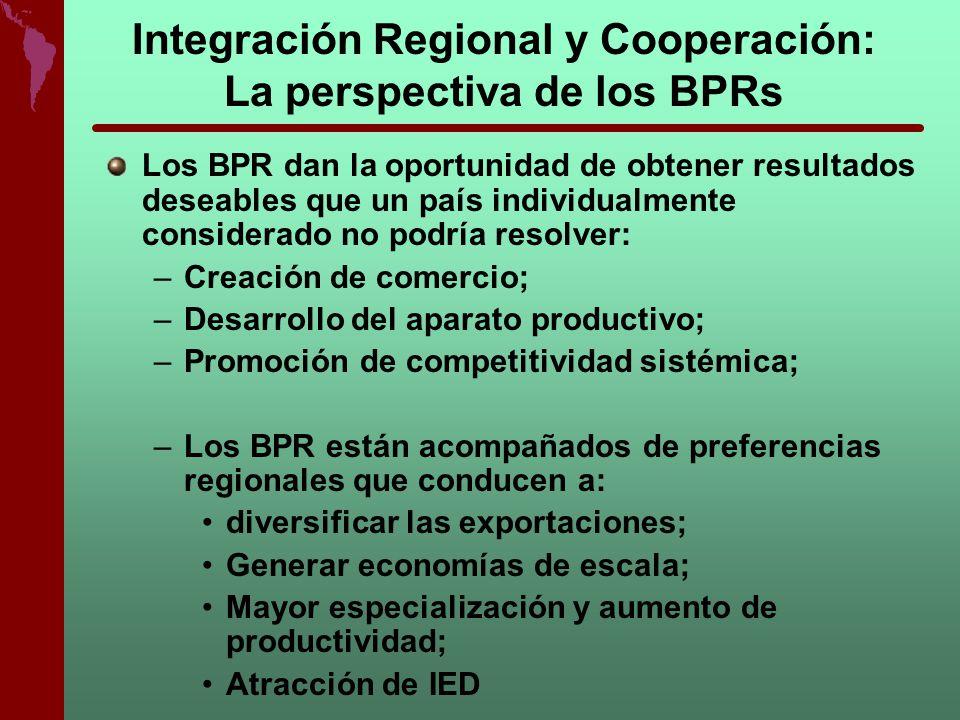 Integración Regional y Cooperación: La perspectiva de los BPRs