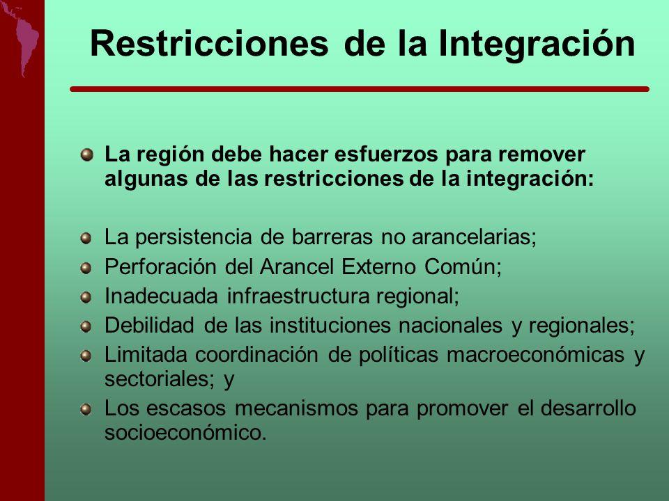 Restricciones de la Integración