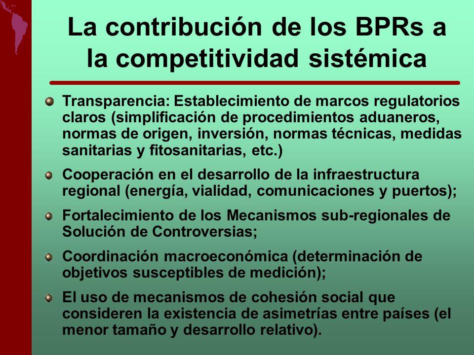 La contribución de los BPRs a la competitividad sistémica