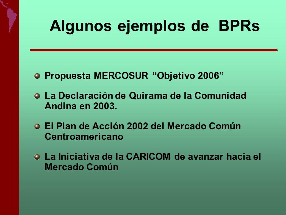 Algunos ejemplos de BPRs