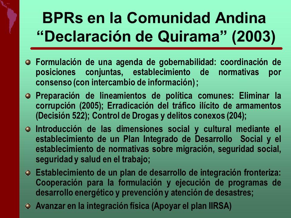 BPRs en la Comunidad Andina Declaración de Quirama (2003)