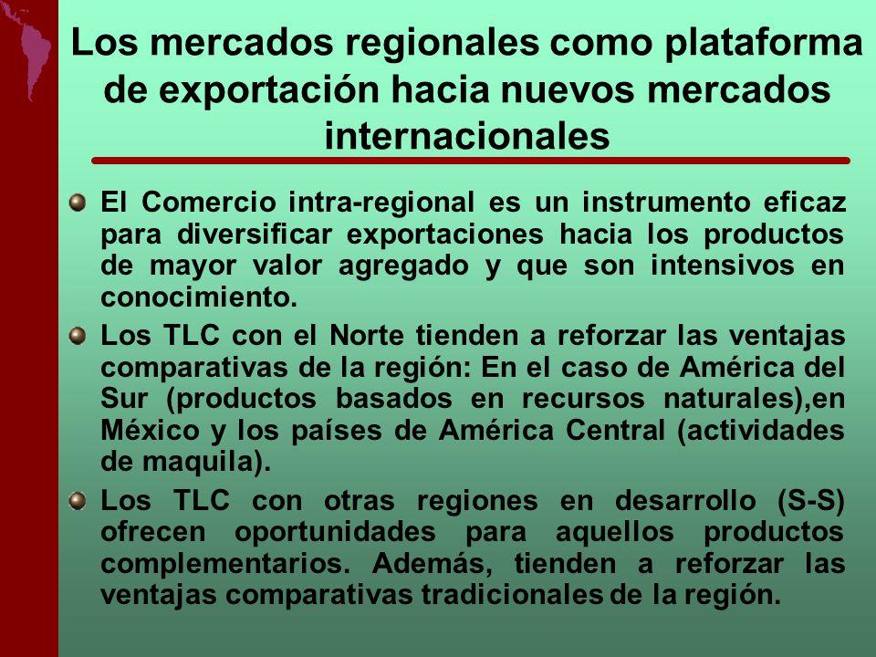 Los mercados regionales como plataforma de exportación hacia nuevos mercados internacionales