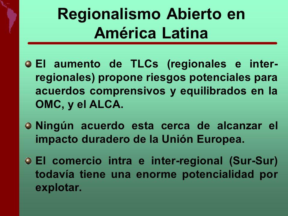 Regionalismo Abierto en América Latina