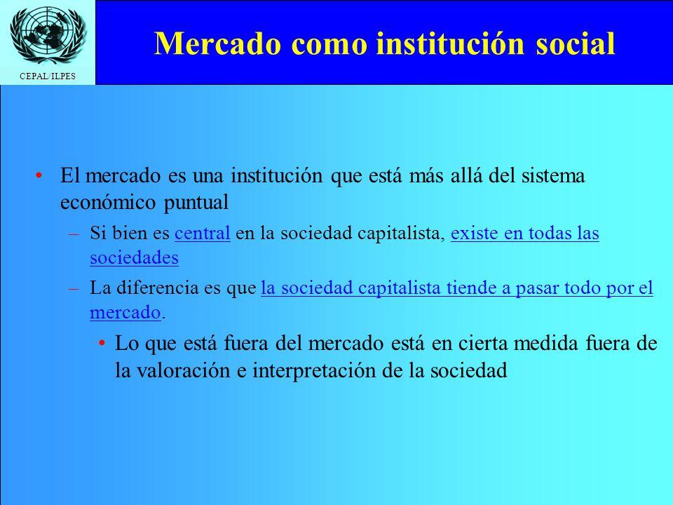 Mercado como institución social