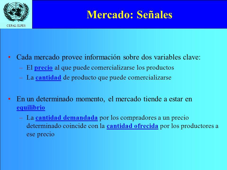 Mercado: Señales Cada mercado provee información sobre dos variables clave: El precio al que puede comercializarse los productos.