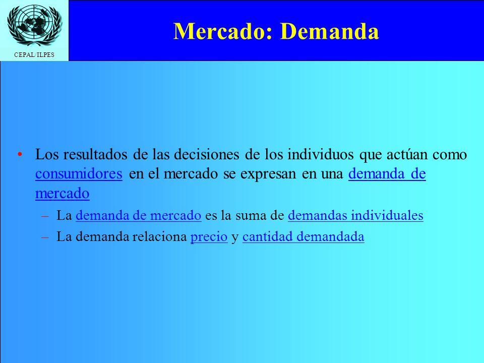 Mercado: Demanda Los resultados de las decisiones de los individuos que actúan como consumidores en el mercado se expresan en una demanda de mercado.