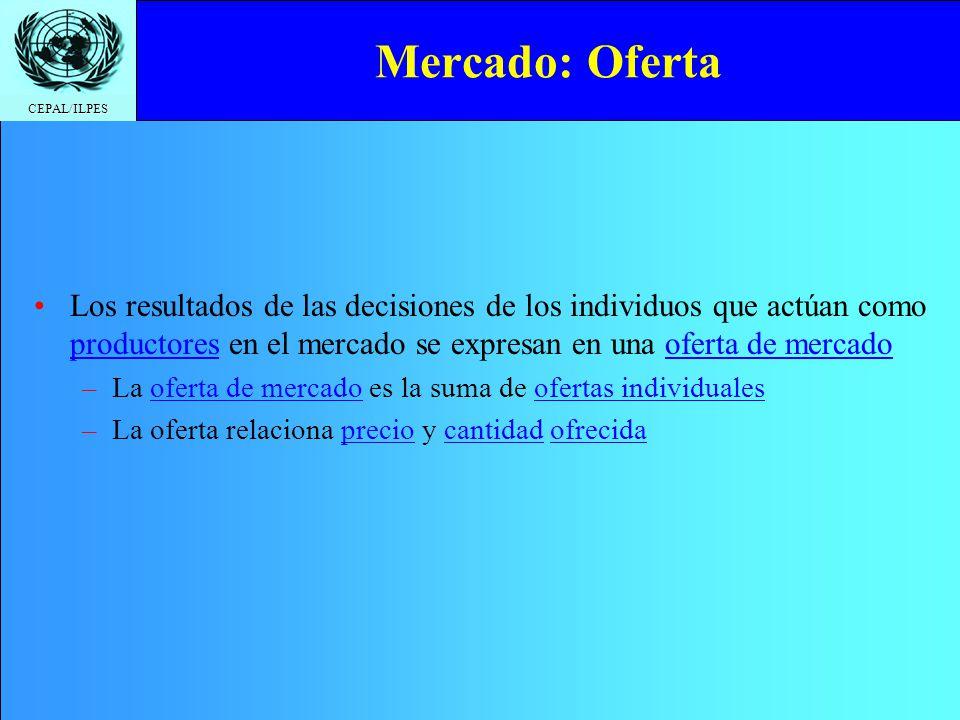 Mercado: Oferta Los resultados de las decisiones de los individuos que actúan como productores en el mercado se expresan en una oferta de mercado.