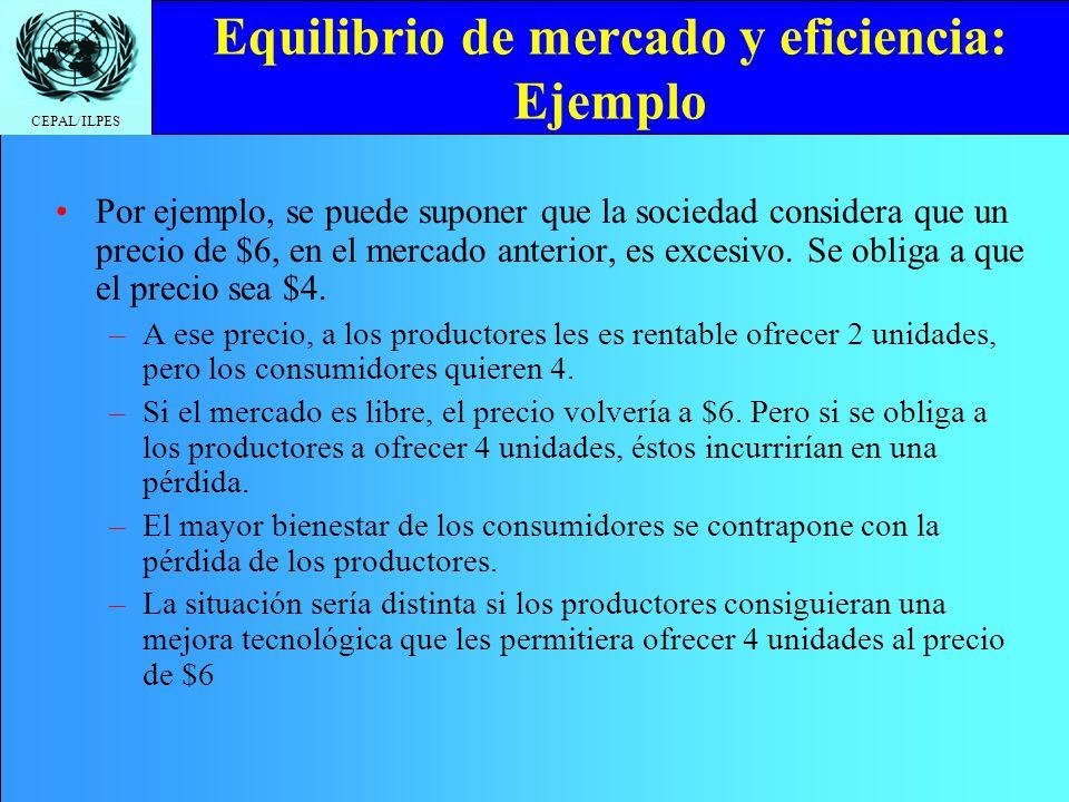 Equilibrio de mercado y eficiencia: Ejemplo