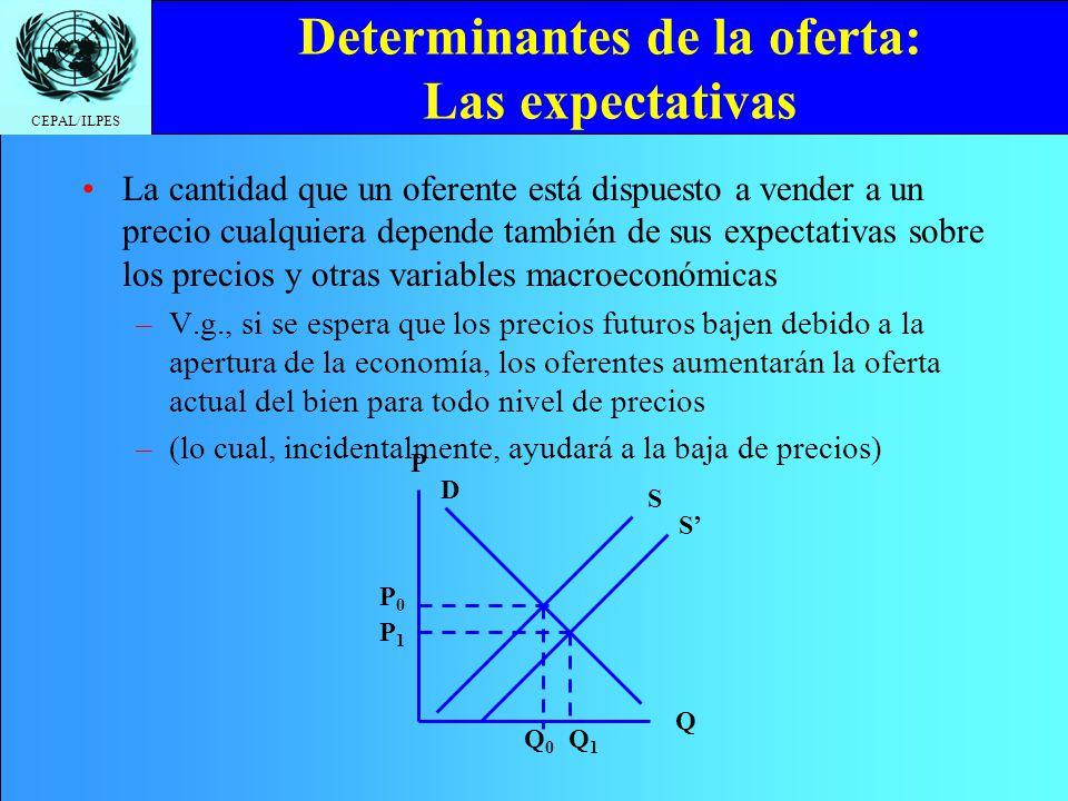 Determinantes de la oferta: Las expectativas