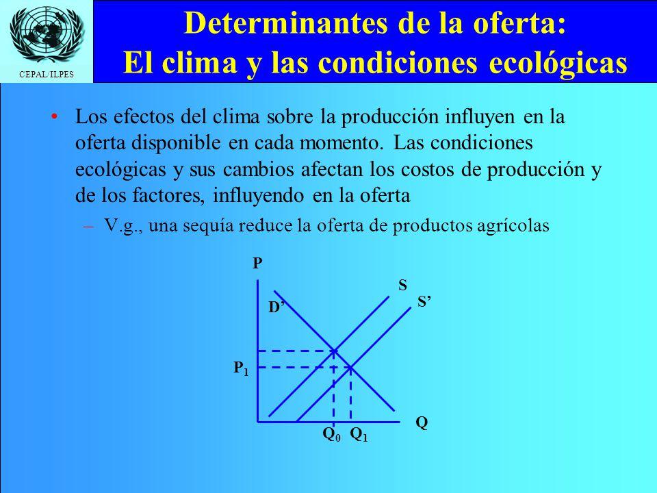 Determinantes de la oferta: El clima y las condiciones ecológicas
