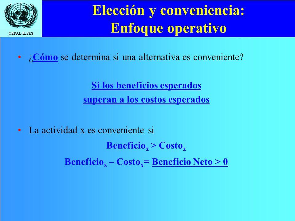 Elección y conveniencia: Enfoque operativo