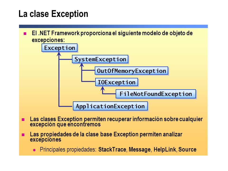 OutOfMemoryException ApplicationException FileNotFoundException