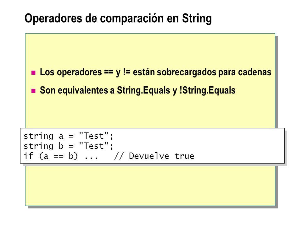 Operadores de comparación en String