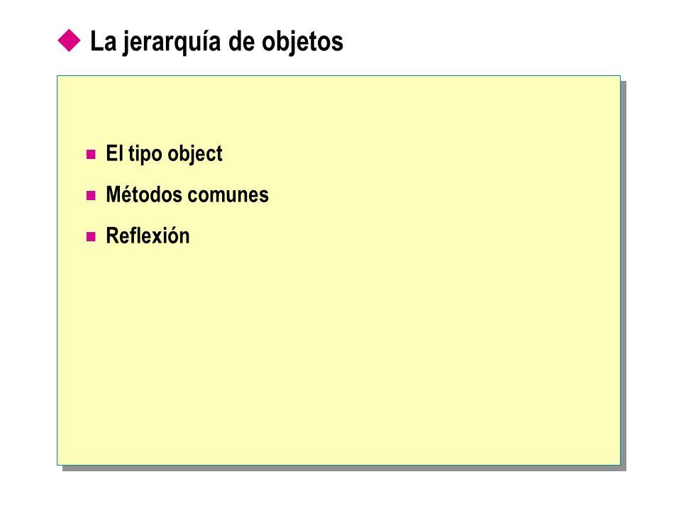 La jerarquía de objetos