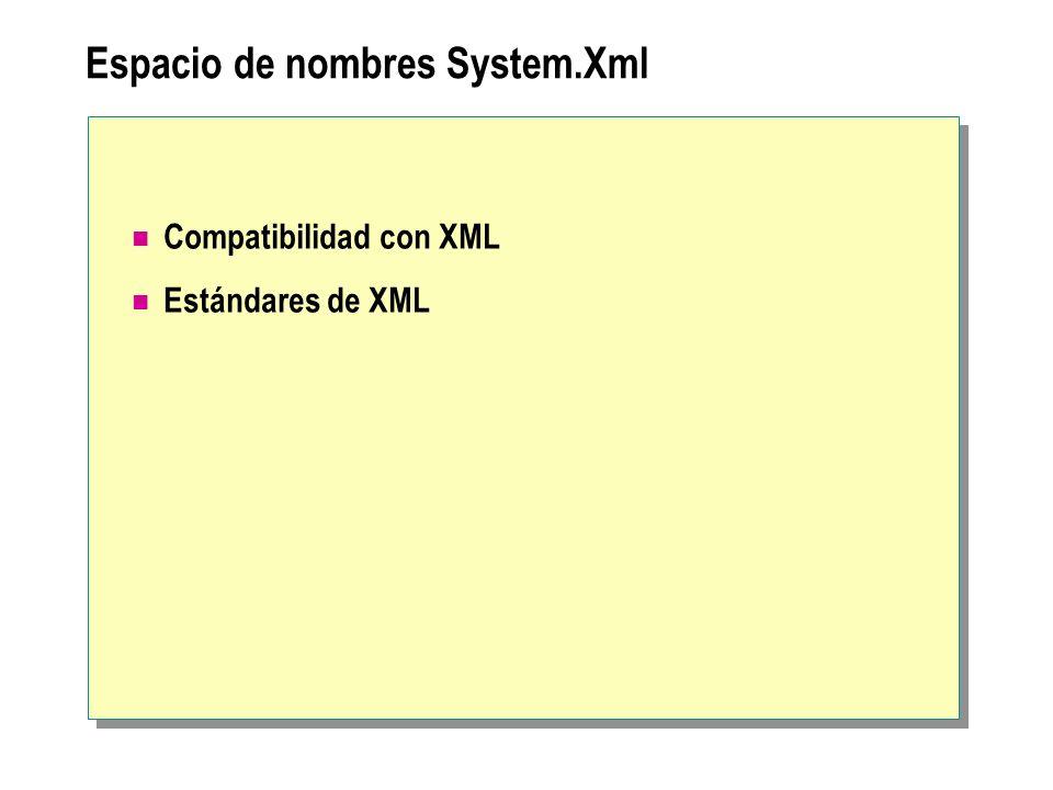Espacio de nombres System.Xml