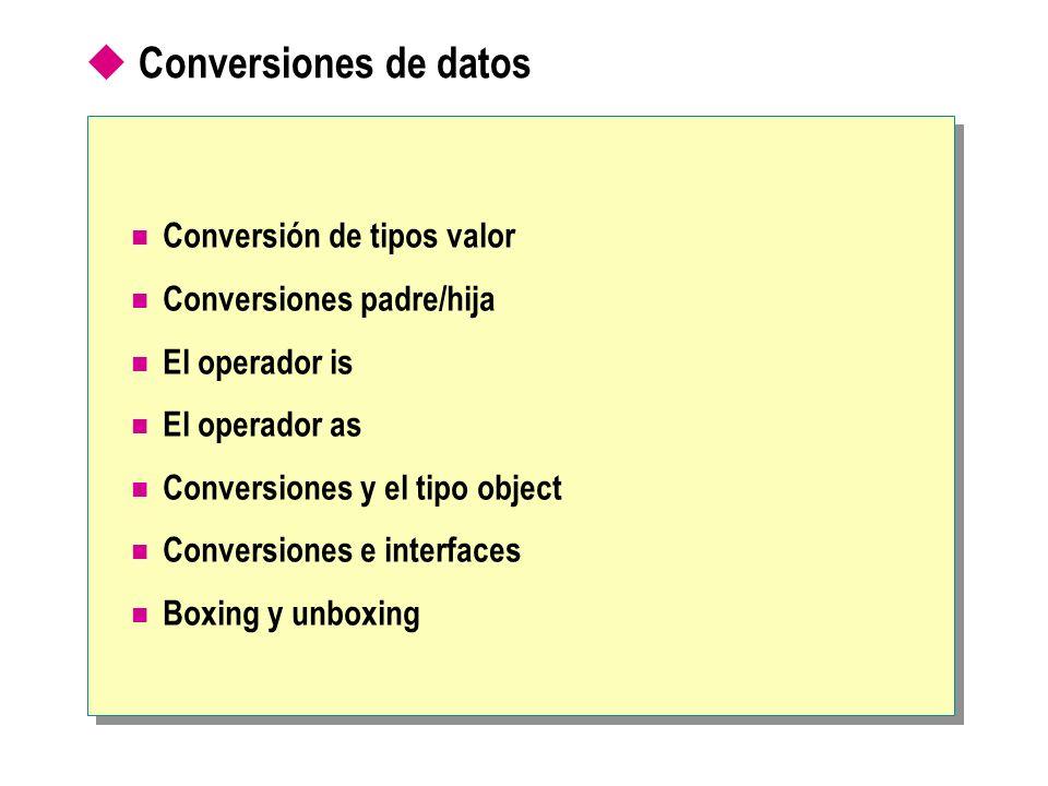 Conversiones de datos Conversión de tipos valor