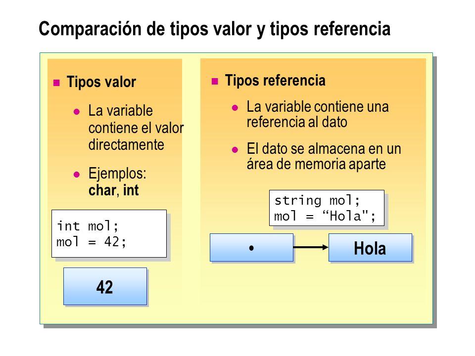 Comparación de tipos valor y tipos referencia