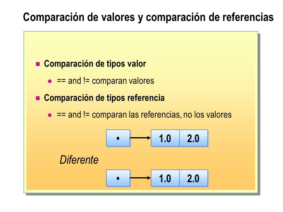 Comparación de valores y comparación de referencias