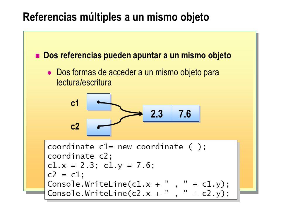Referencias múltiples a un mismo objeto