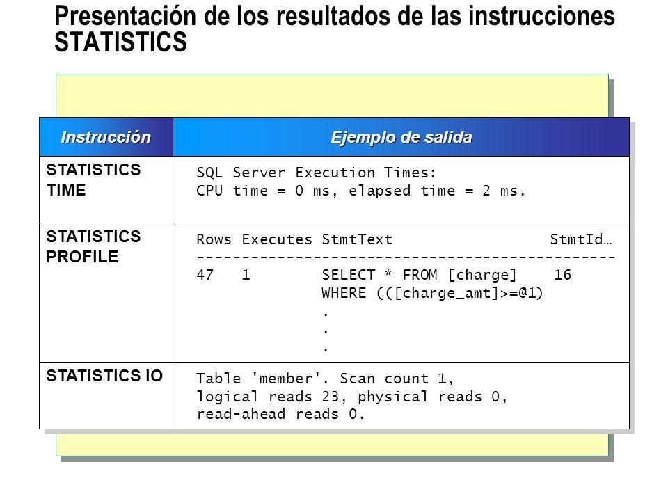 Presentación de los resultados de las instrucciones STATISTICS