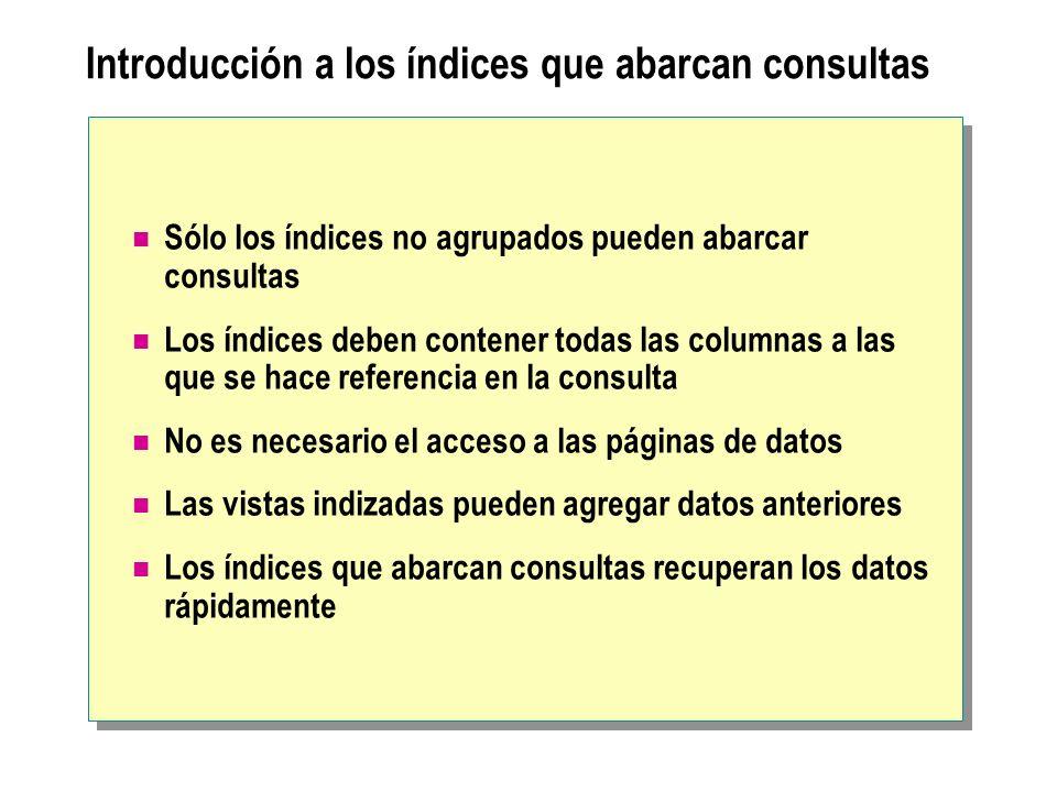 Introducción a los índices que abarcan consultas