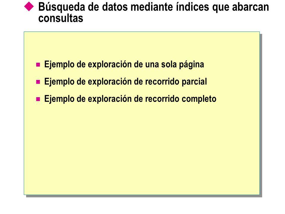 Búsqueda de datos mediante índices que abarcan consultas