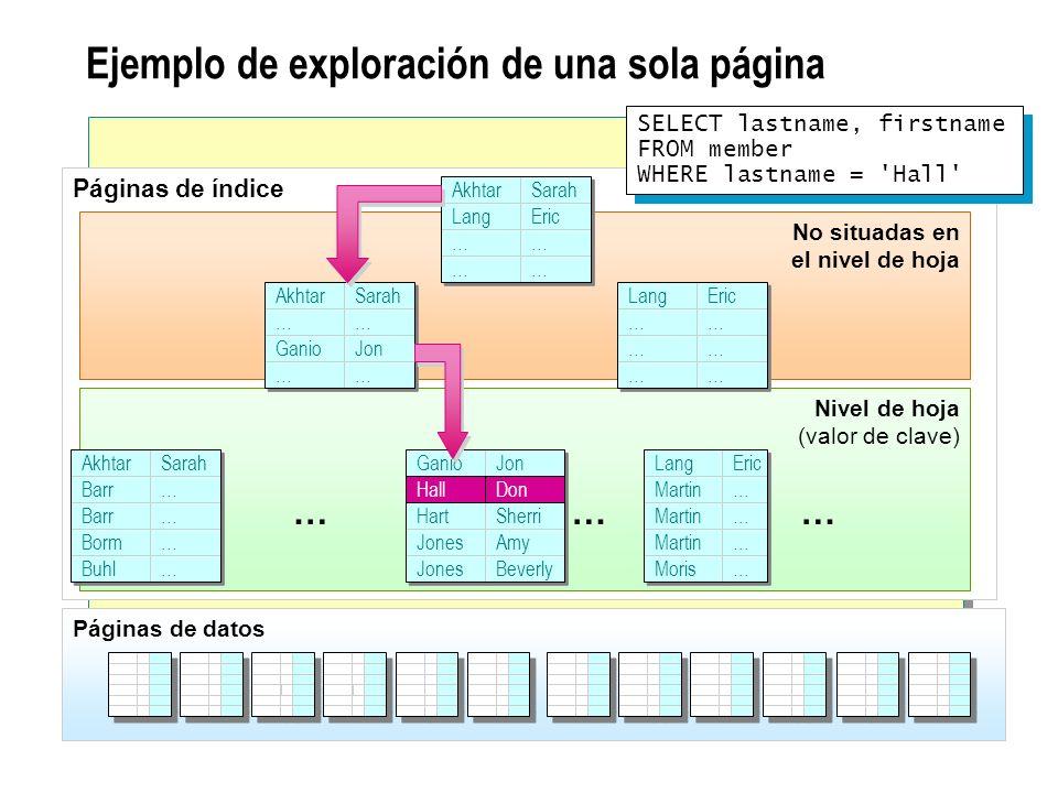Ejemplo de exploración de una sola página