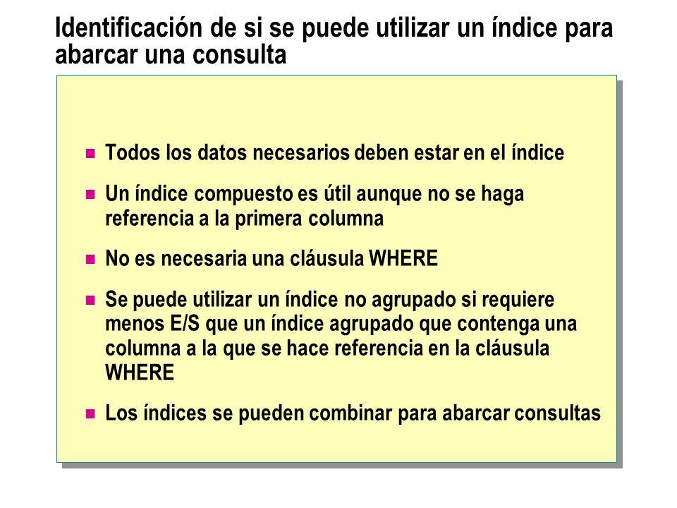 Identificación de si se puede utilizar un índice para abarcar una consulta