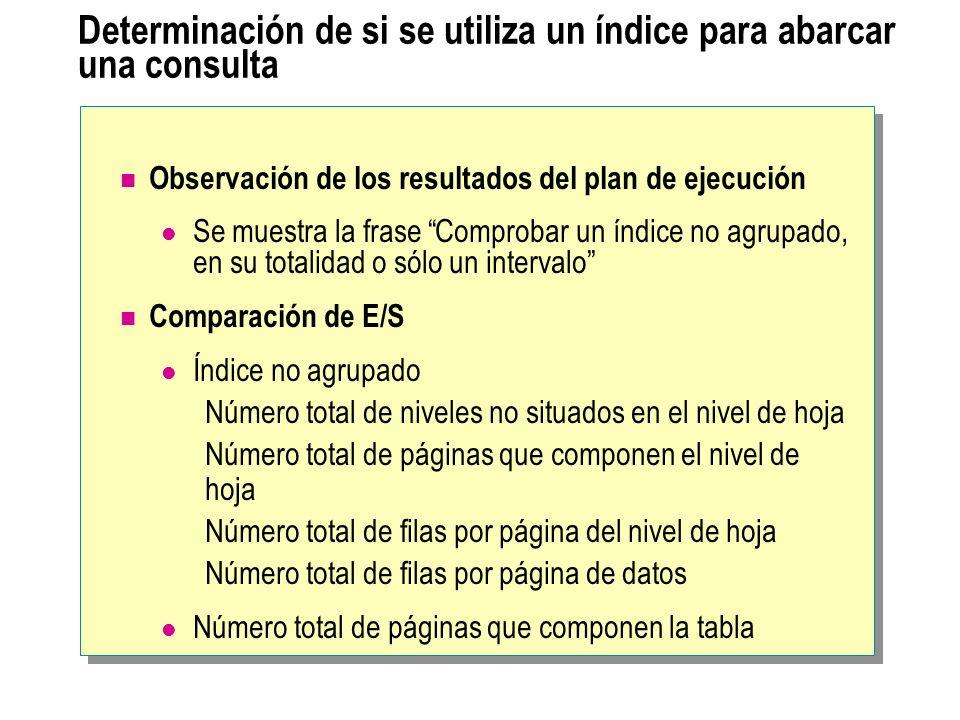 Determinación de si se utiliza un índice para abarcar una consulta