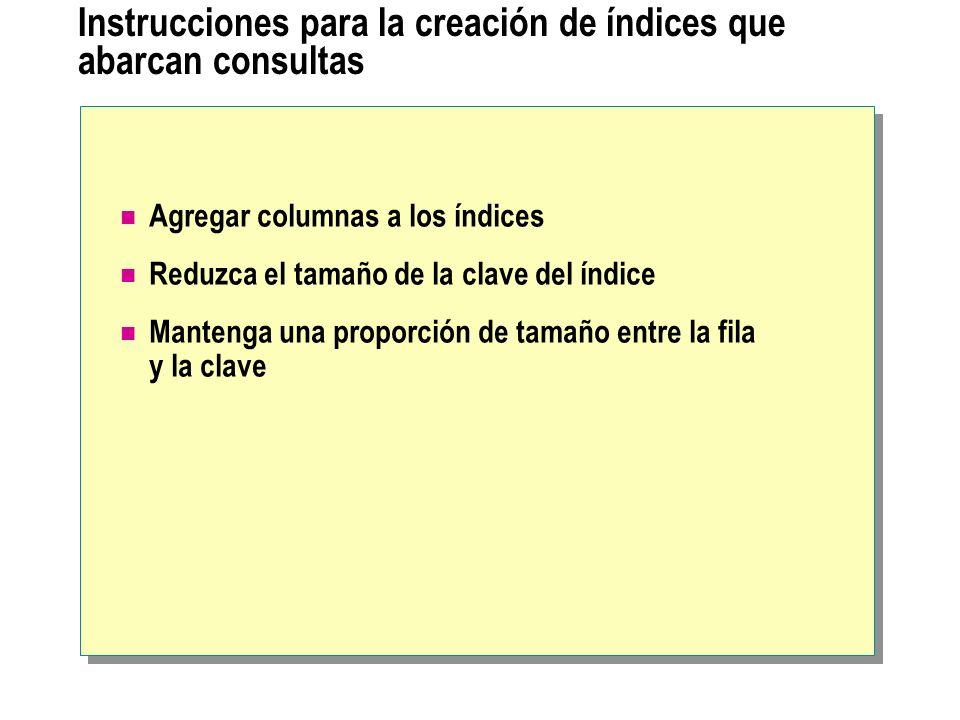 Instrucciones para la creación de índices que abarcan consultas