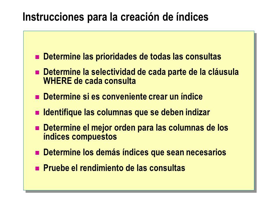 Instrucciones para la creación de índices