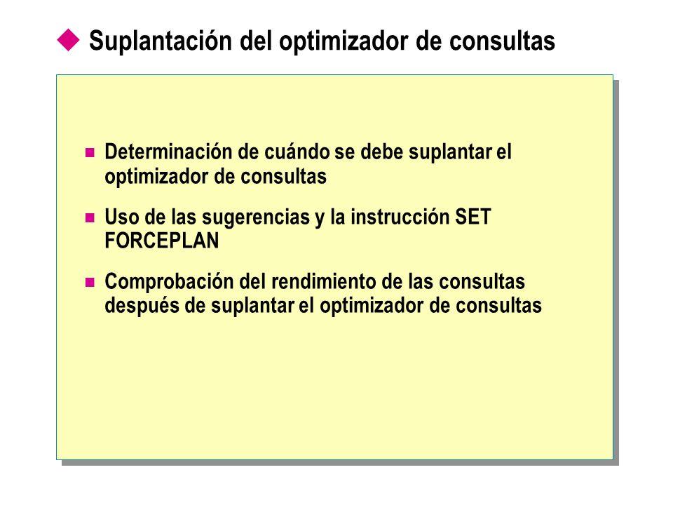 Suplantación del optimizador de consultas