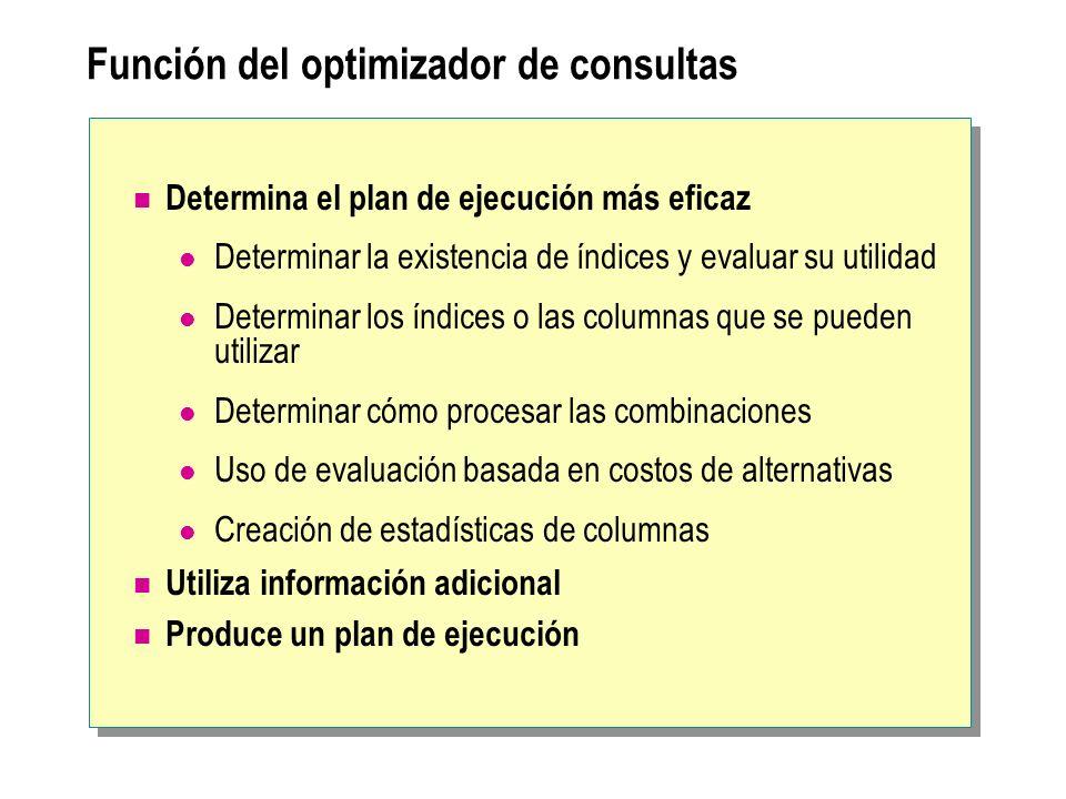 Función del optimizador de consultas