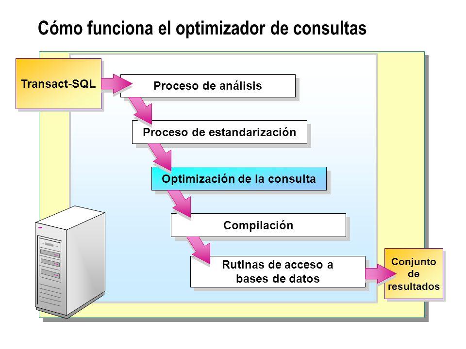 Cómo funciona el optimizador de consultas