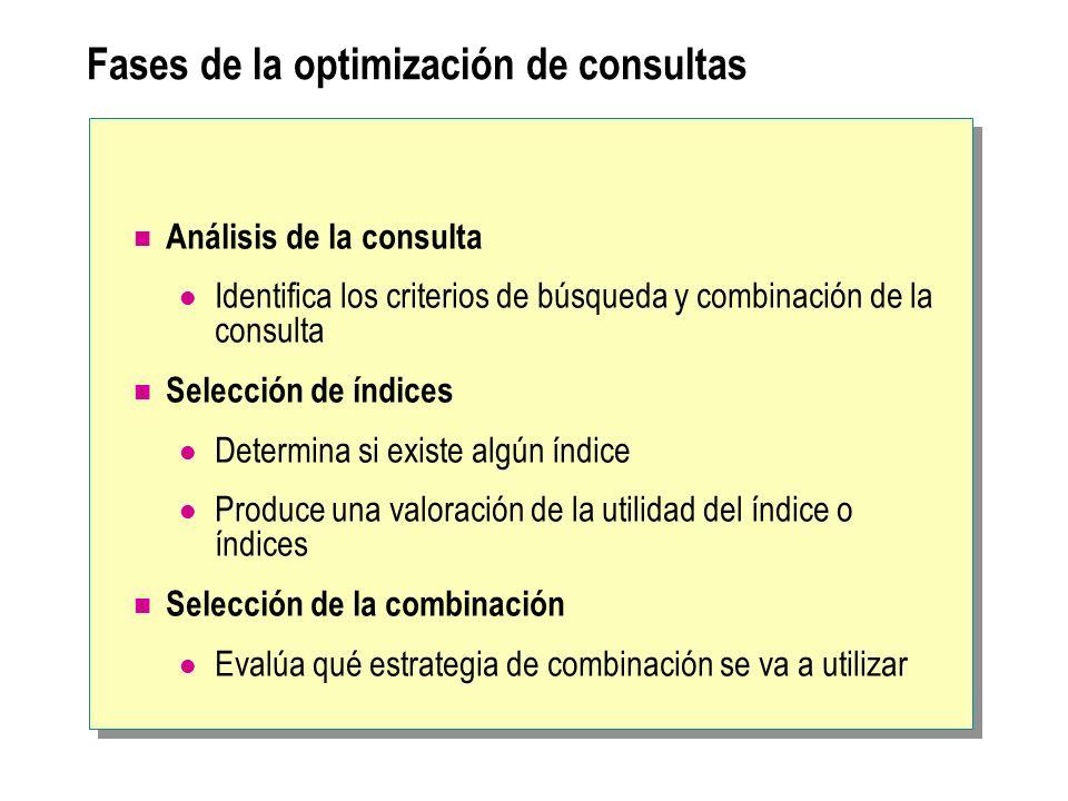 Fases de la optimización de consultas
