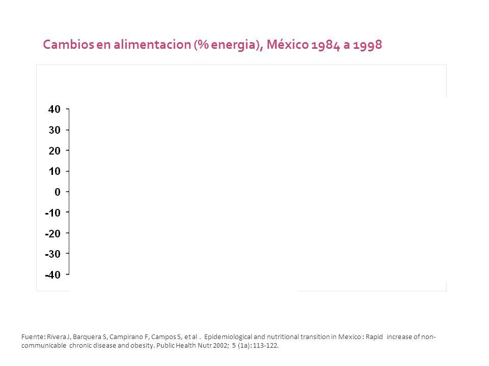 Cambios en alimentacion (% energia), México 1984 a 1998