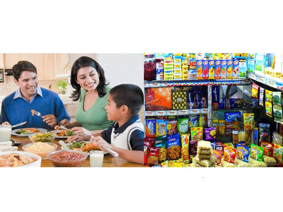16% Obesidad 30% Obesity Perú y Colombia: 20% productos procesados