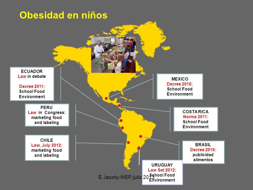 Obesidad en niños E Jacoby MSP, julio 2013 ECUADOR Law in debate