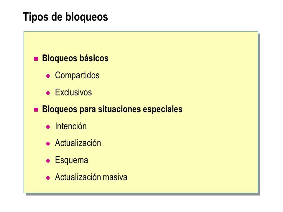Tipos de bloqueos Bloqueos básicos Compartidos Exclusivos