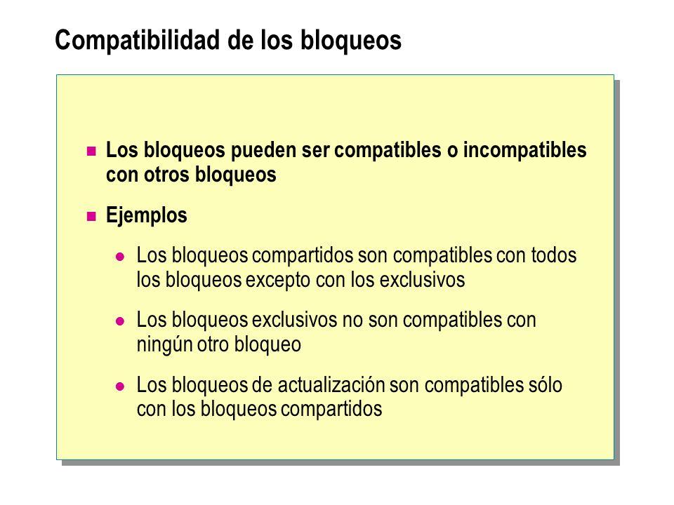 Compatibilidad de los bloqueos