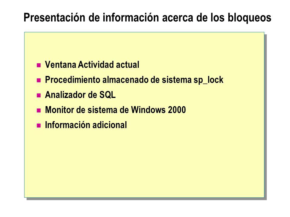 Presentación de información acerca de los bloqueos